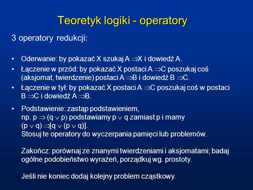 Teoretyk logiki - operatory