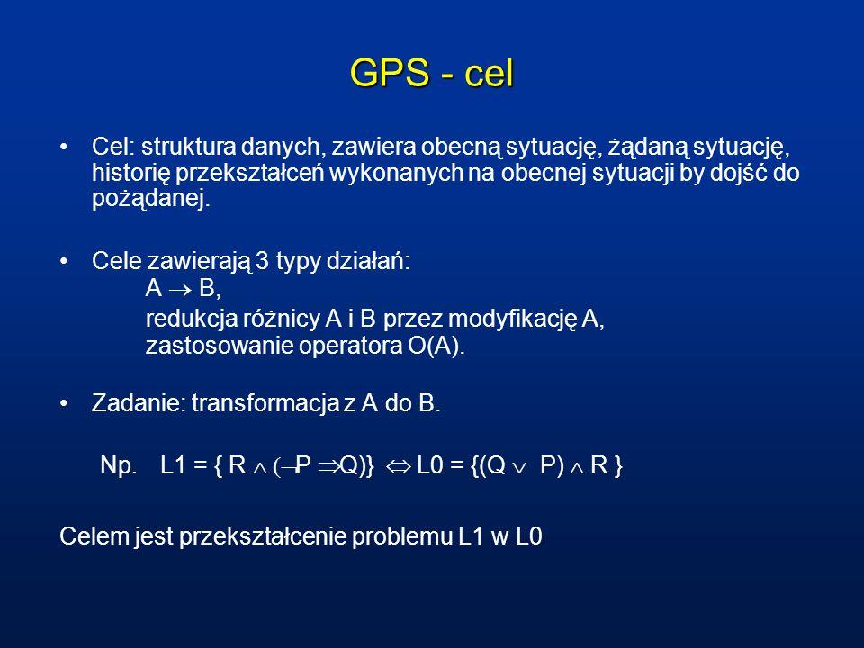 GPS - cel