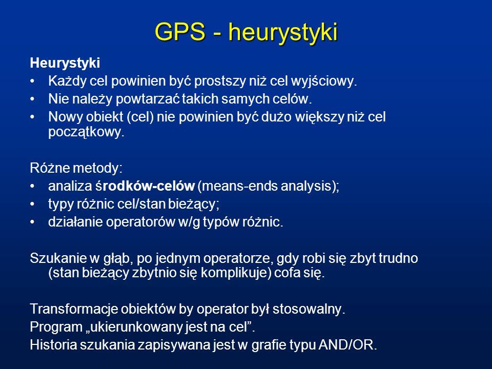 GPS - heurystyki Heurystyki