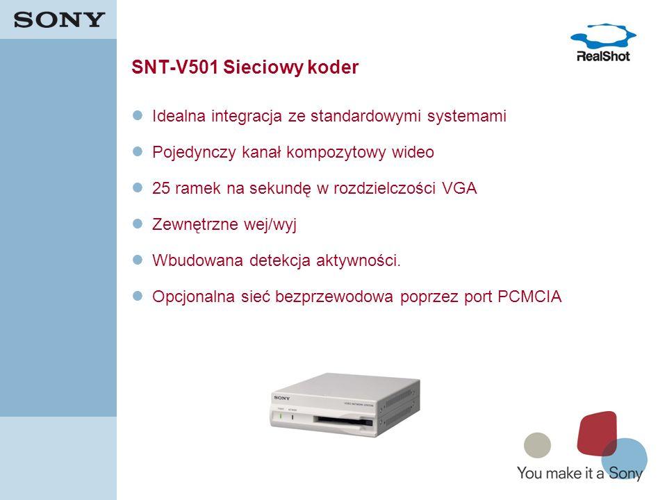 SNT-V501 Sieciowy koder Idealna integracja ze standardowymi systemami