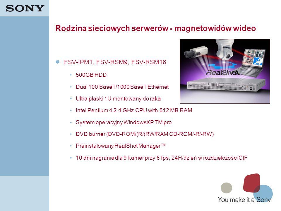 Rodzina sieciowych serwerów - magnetowidów wideo