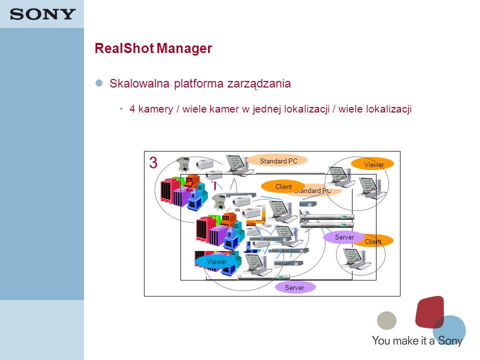 3 2 1 RealShot Manager Skalowalna platforma zarządzania