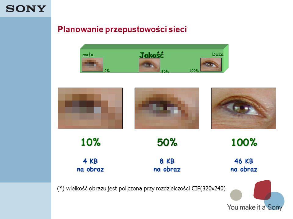 10% 50% 100% Planowanie przepustowości sieci Jakość 4 KB na obraz 8 KB
