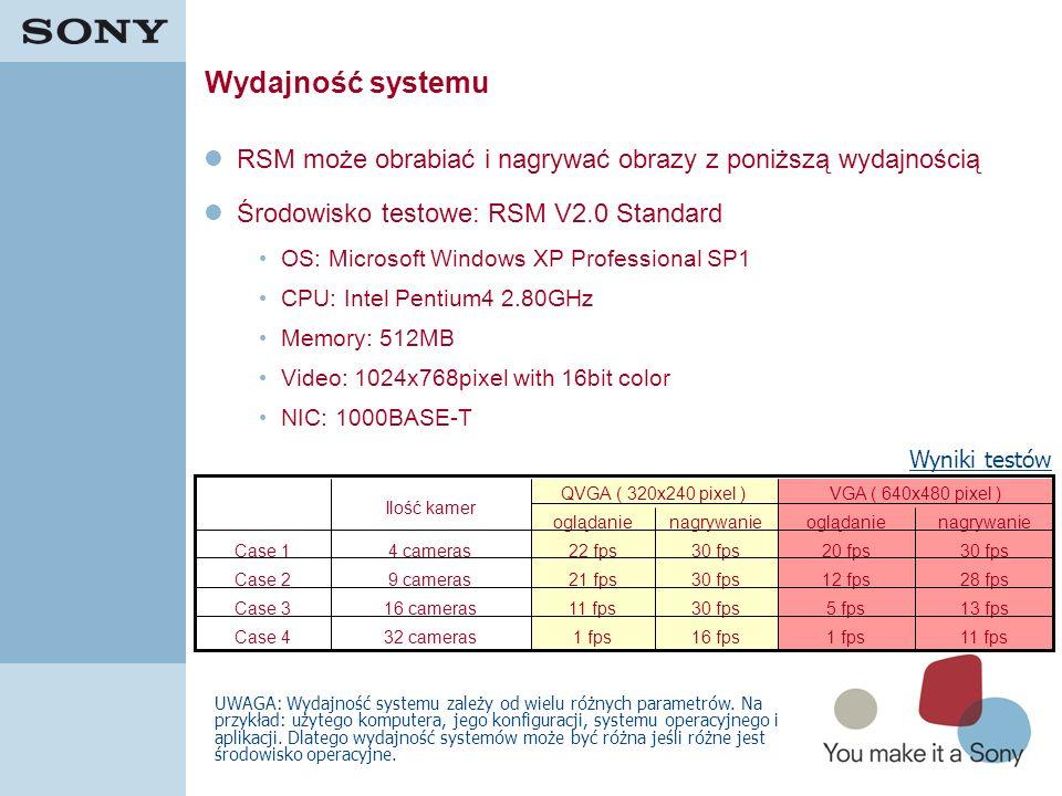 Wydajność systemuRSM może obrabiać i nagrywać obrazy z poniższą wydajnością. Środowisko testowe: RSM V2.0 Standard.