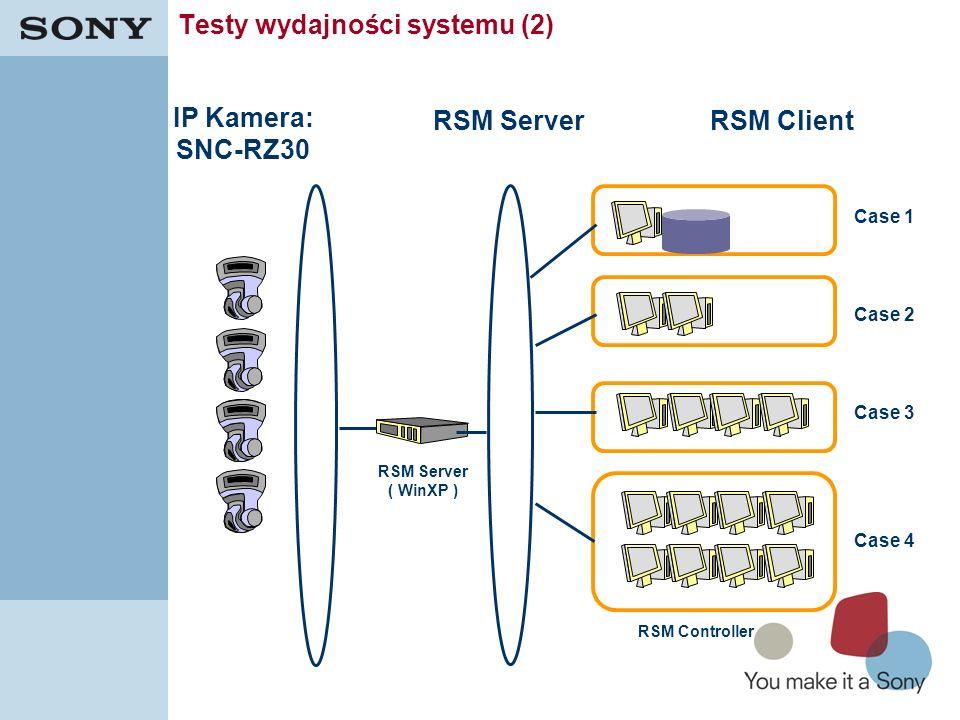 Testy wydajności systemu (2)