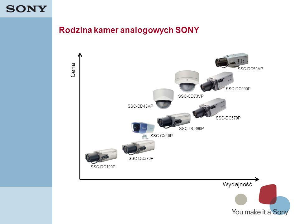 Rodzina kamer analogowych SONY