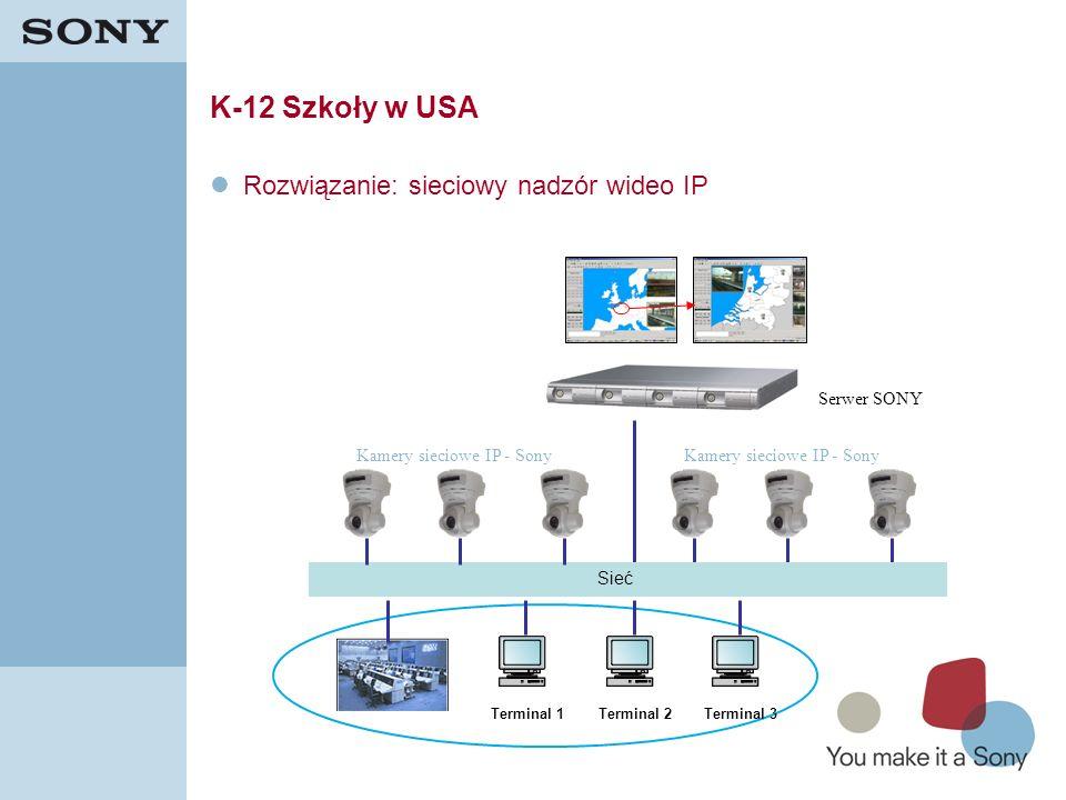 K-12 Szkoły w USA Rozwiązanie: sieciowy nadzór wideo IP Serwer SONY
