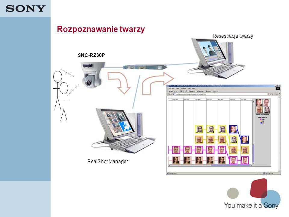 Rozpoznawanie twarzy Resestracja twarzy SNC-RZ30P RealShot Manager