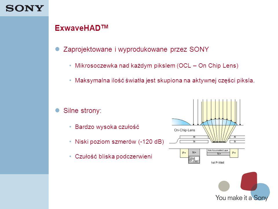 ExwaveHADTM Zaprojektowane i wyprodukowane przez SONY Silne strony: