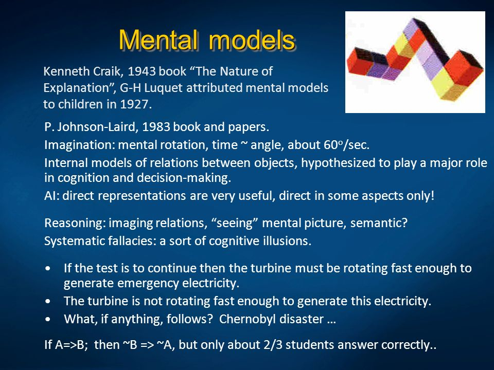 Mental modelsKenneth Craik, 1943 book The Nature of Explanation , G-H Luquet attributed mental models to children in 1927.
