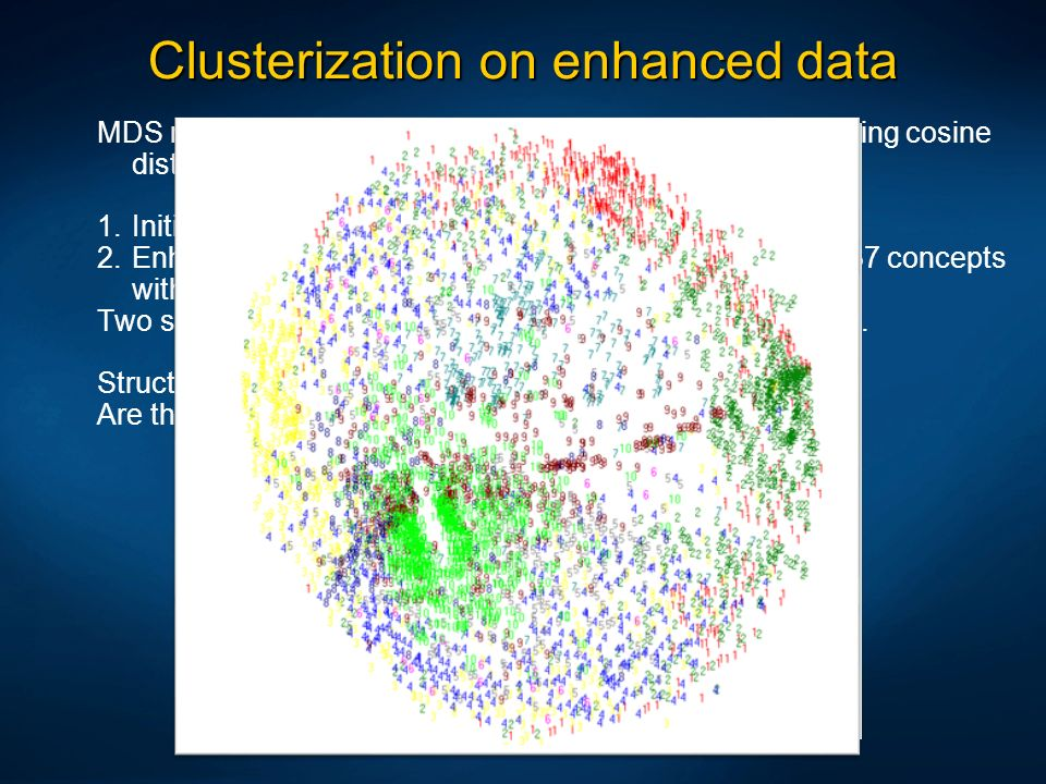 Clusterization on enhanced data