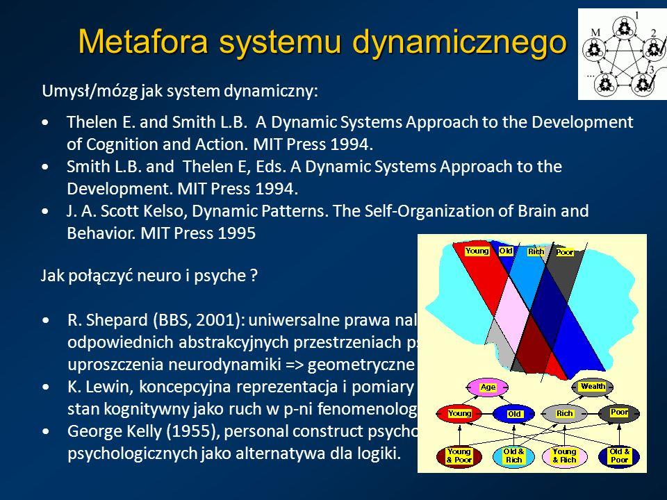 Metafora systemu dynamicznego