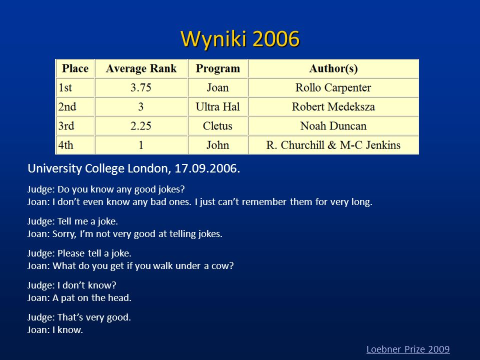 Wyniki 2006 University College London, 17.09.2006.