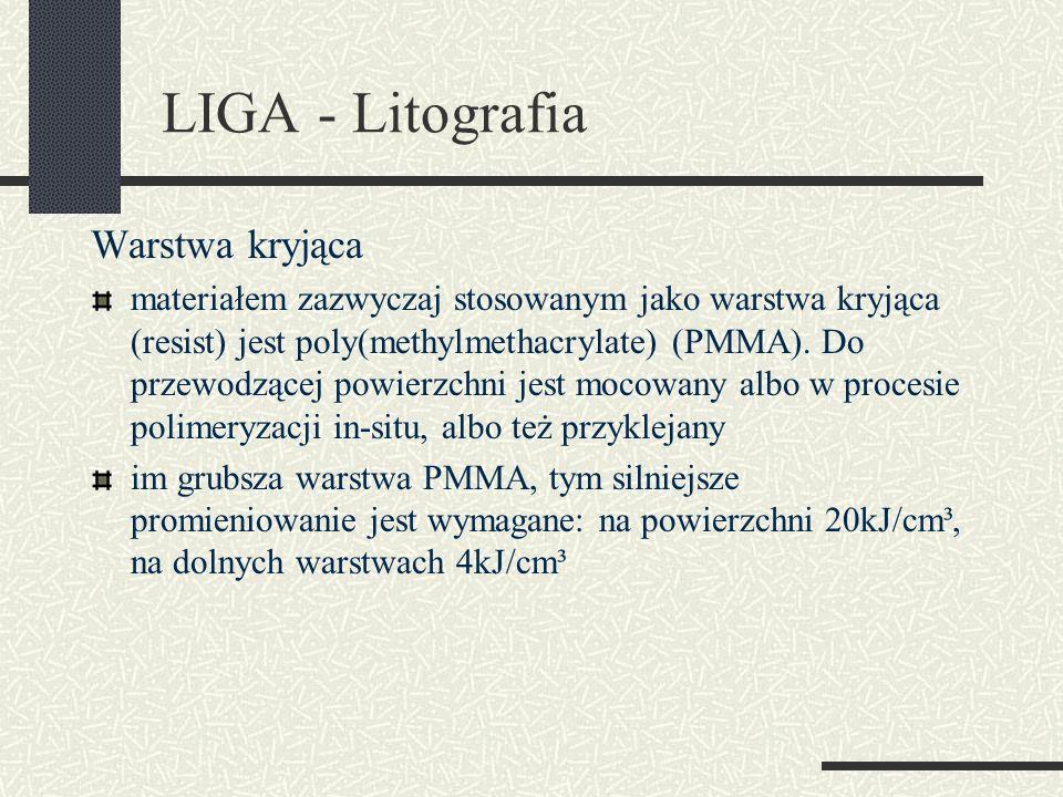 LIGA - Litografia Warstwa kryjąca