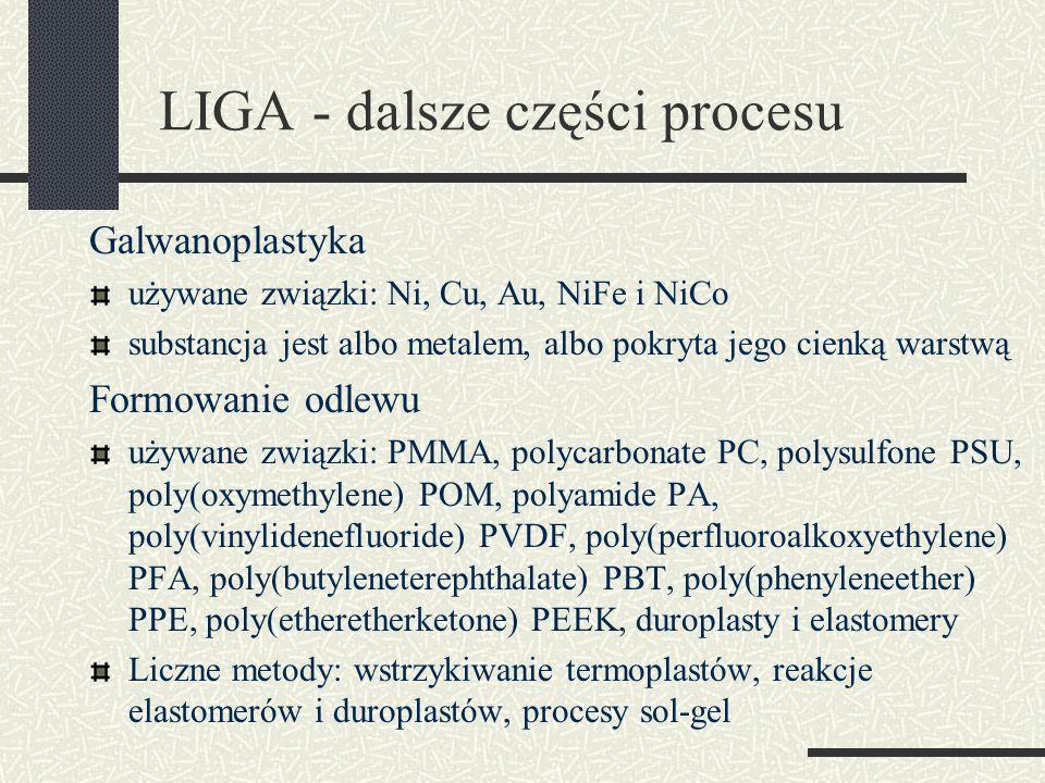 LIGA - dalsze części procesu