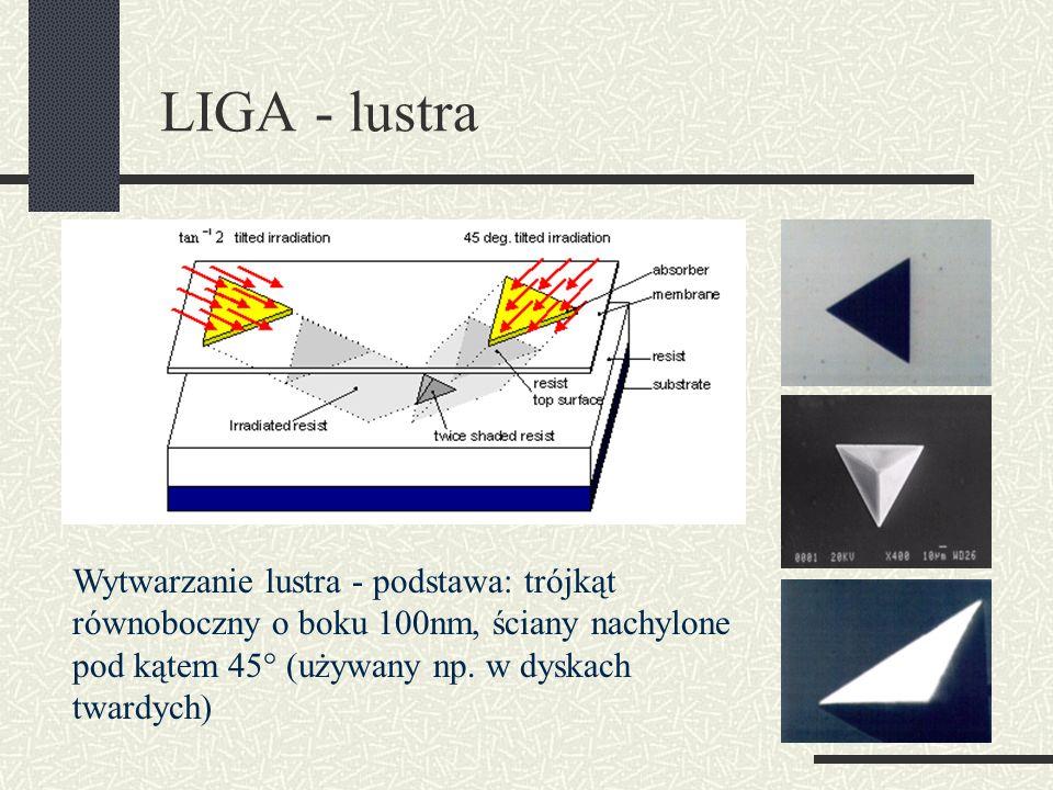 LIGA - lustra Wytwarzanie lustra - podstawa: trójkąt równoboczny o boku 100nm, ściany nachylone pod kątem 45° (używany np.