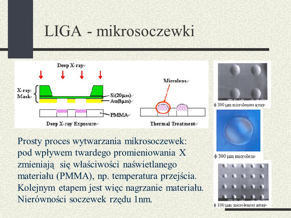 LIGA - mikrosoczewki Prosty proces wytwarzania mikrosoczewek: