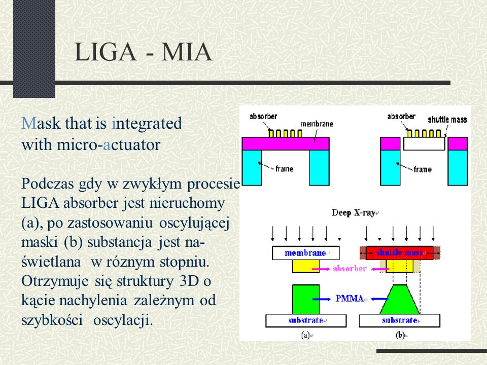 LIGA - MIA Mask that is integrated with micro-actuator