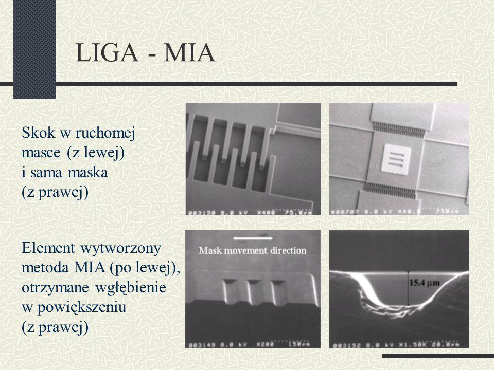 LIGA - MIA Skok w ruchomej masce (z lewej) i sama maska (z prawej)