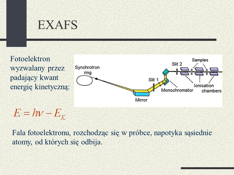 EXAFS Fotoelektron wyzwalany przez padający kwant energię kinetyczną: