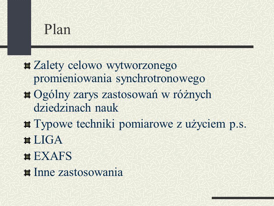 Plan Zalety celowo wytworzonego promieniowania synchrotronowego
