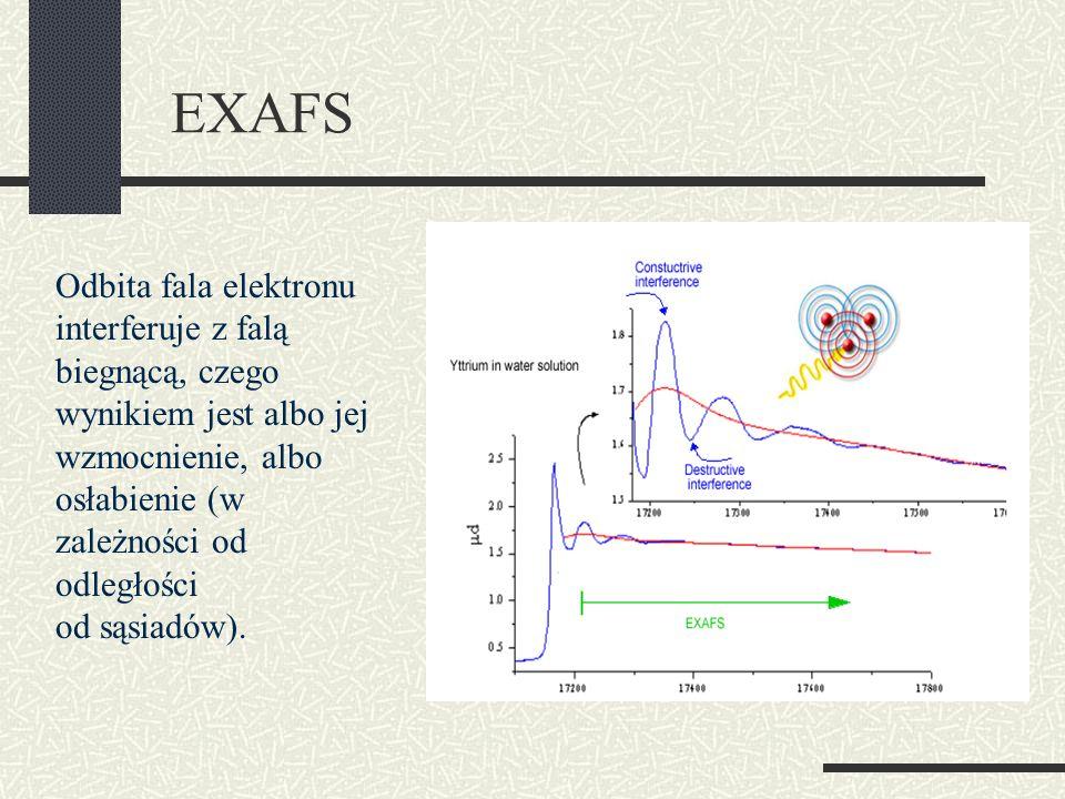 EXAFS