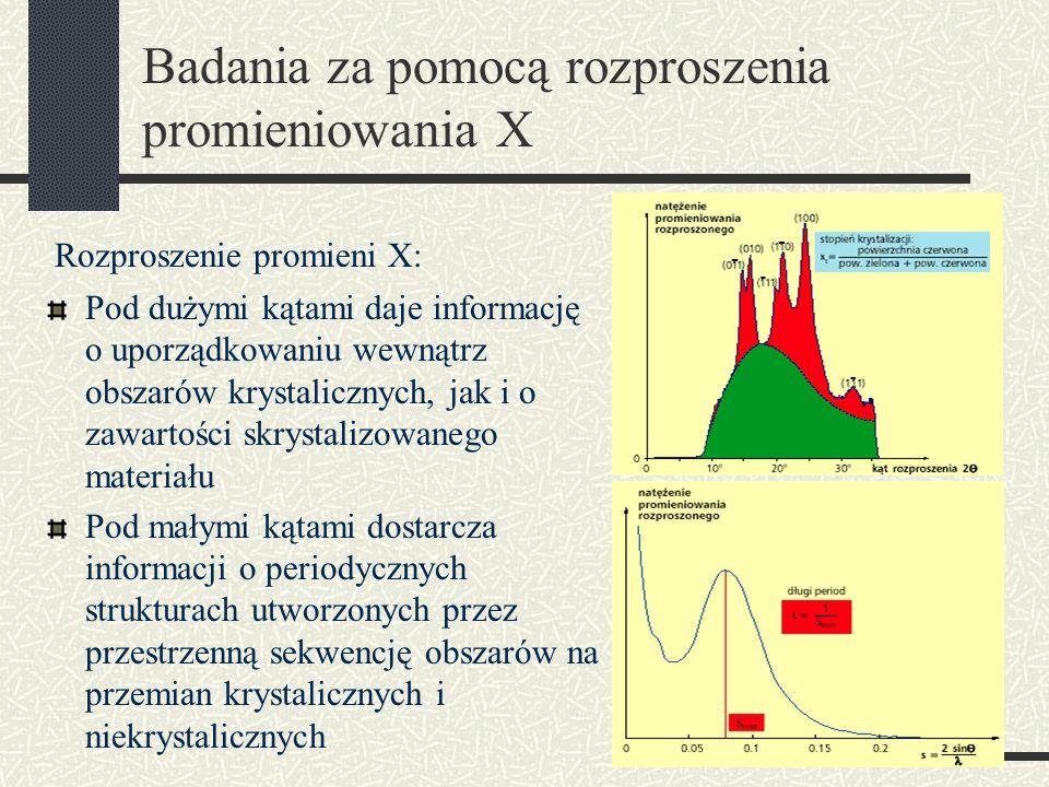 Badania za pomocą rozproszenia promieniowania X