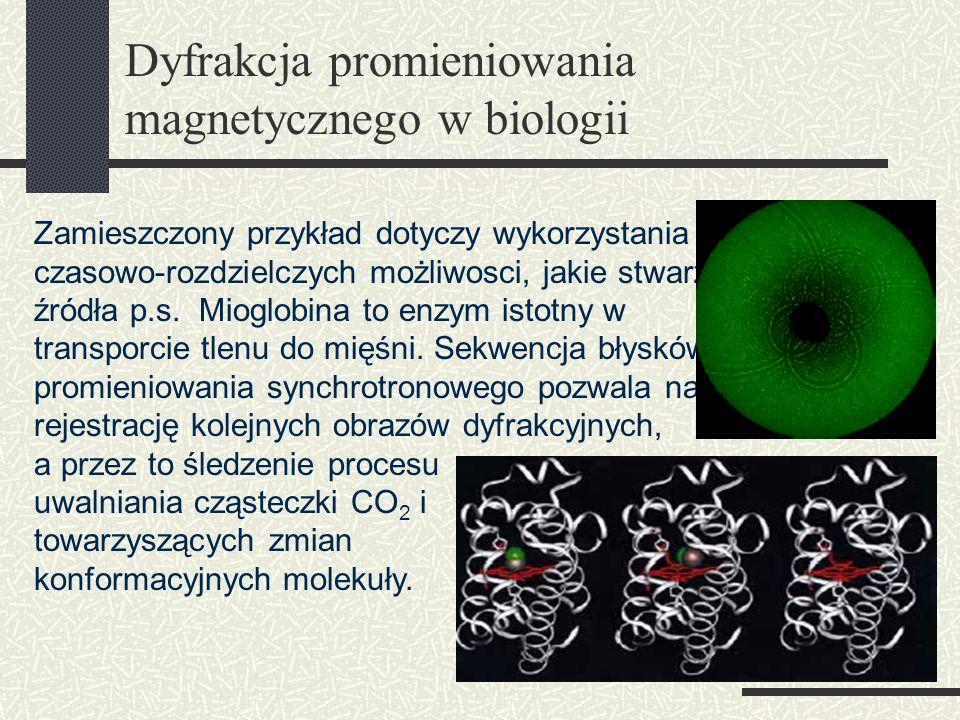 Dyfrakcja promieniowania magnetycznego w biologii