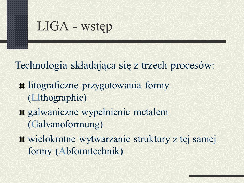 LIGA - wstęp Technologia składająca się z trzech procesów: