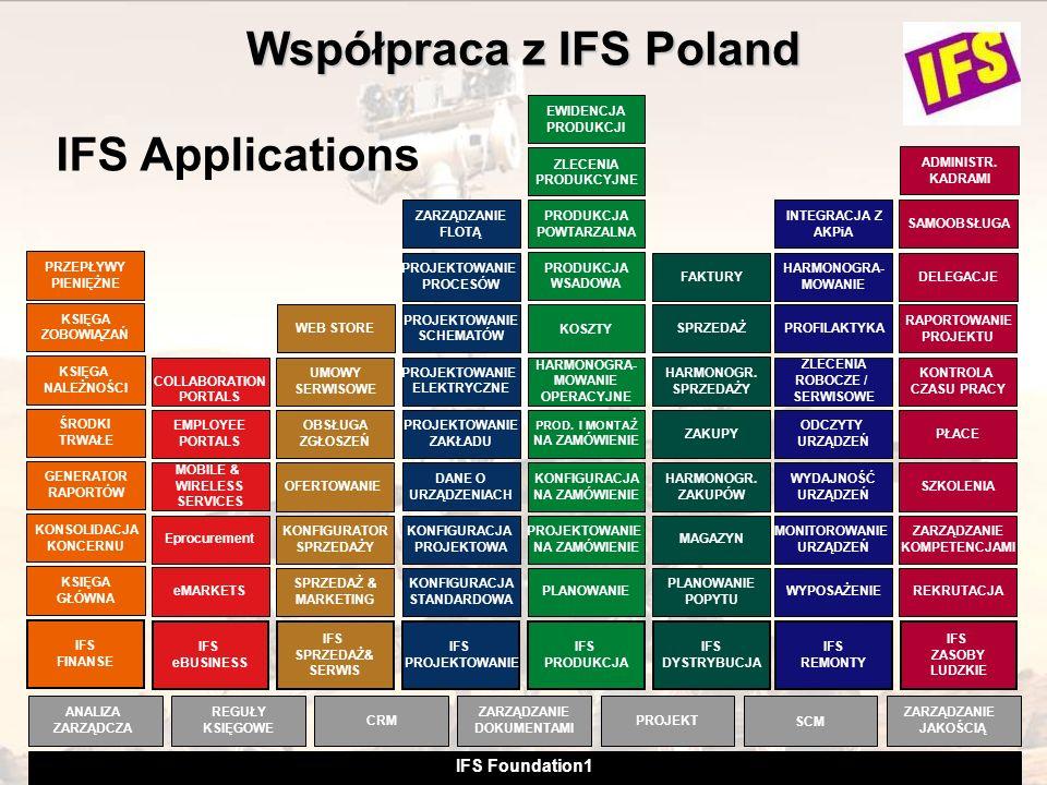 Współpraca z IFS Poland
