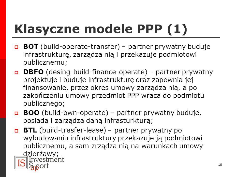 Klasyczne modele PPP (1)