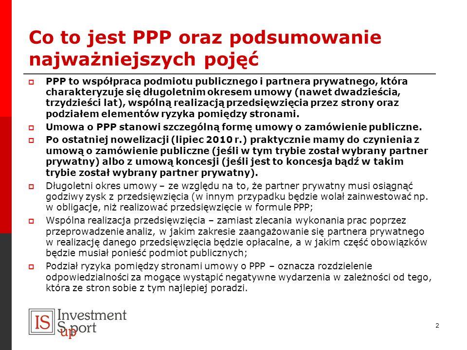 Co to jest PPP oraz podsumowanie najważniejszych pojęć