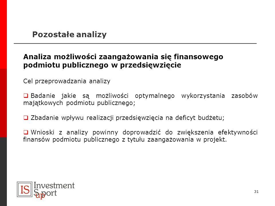 Pozostałe analizyAnaliza możliwości zaangażowania się finansowego podmiotu publicznego w przedsięwzięcie.