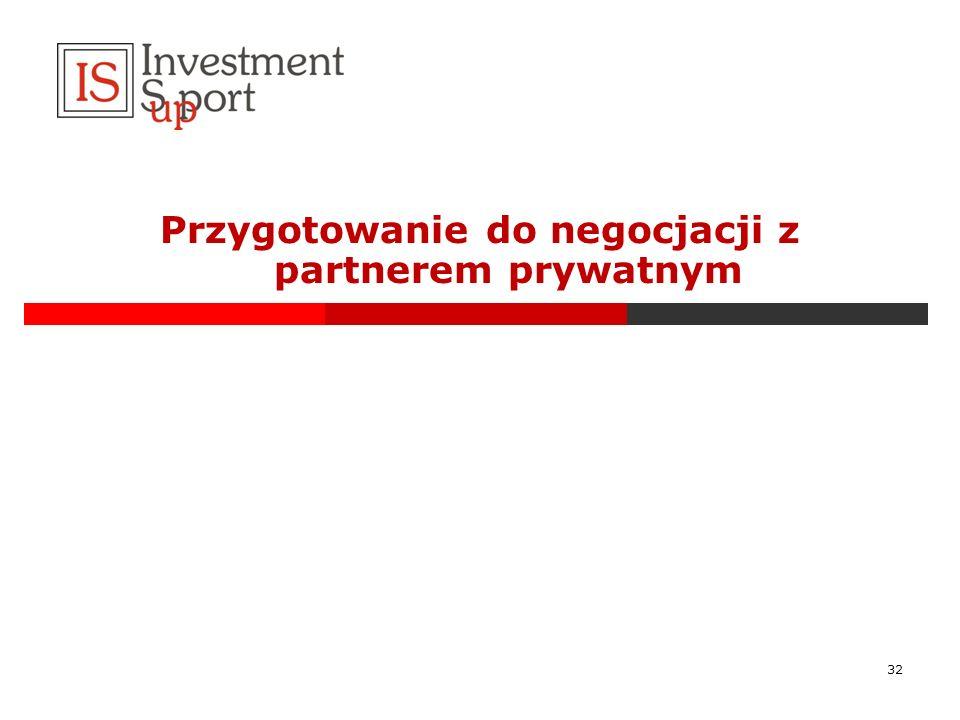 Przygotowanie do negocjacji z partnerem prywatnym
