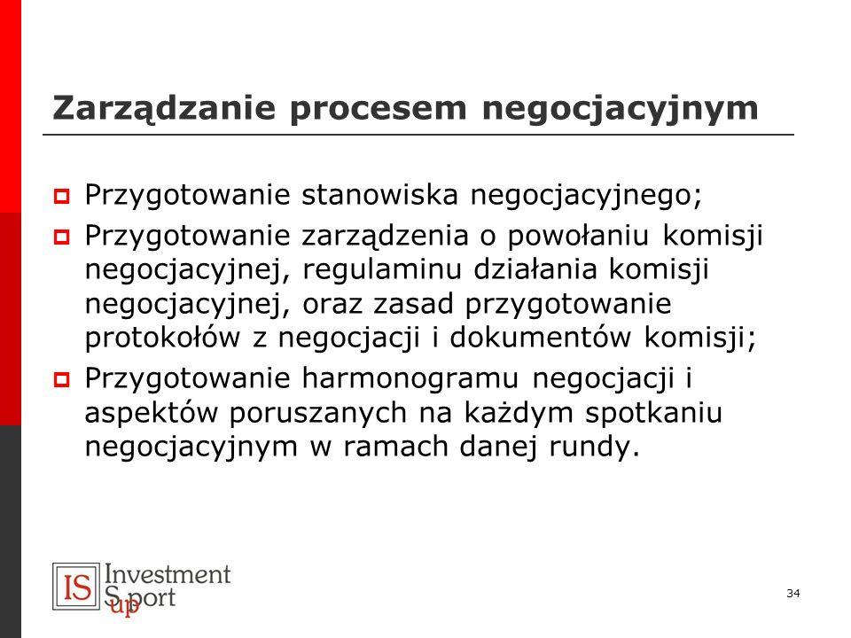 Zarządzanie procesem negocjacyjnym