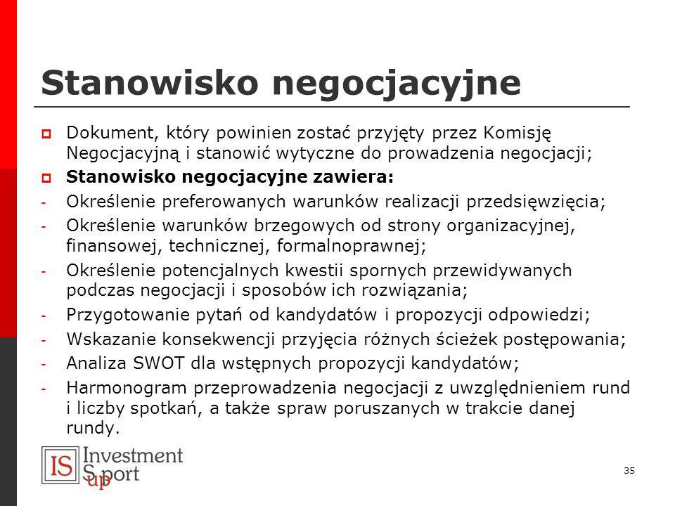 Stanowisko negocjacyjne
