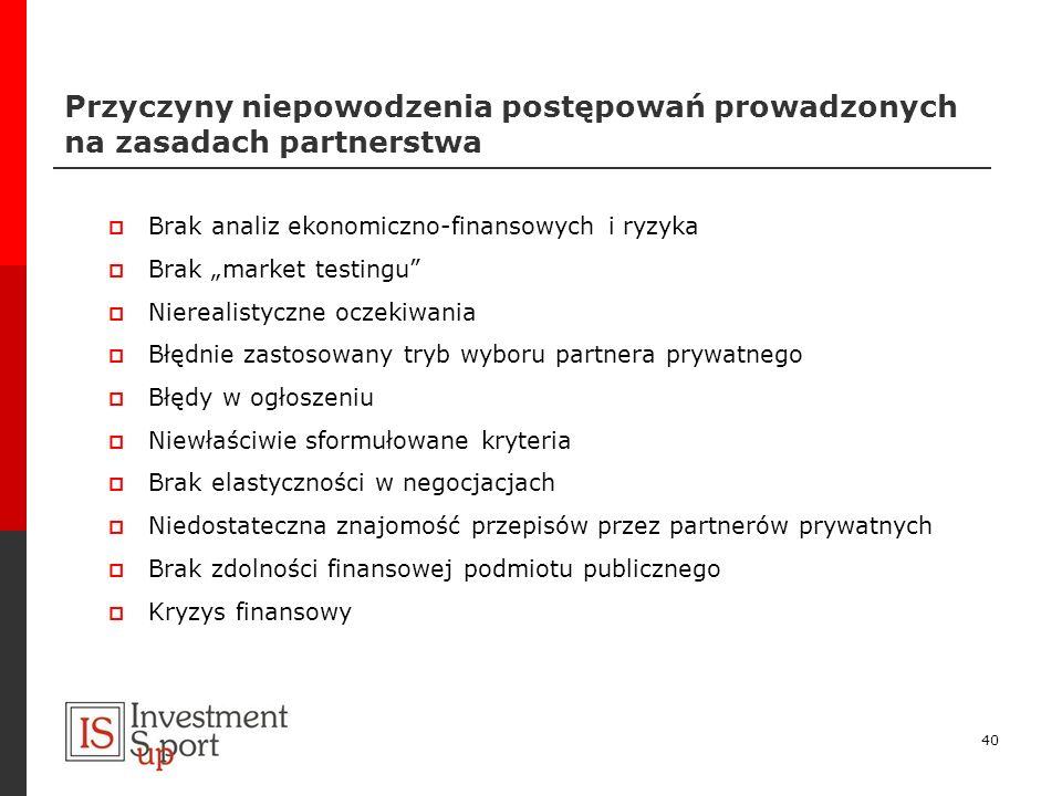 Przyczyny niepowodzenia postępowań prowadzonych na zasadach partnerstwa