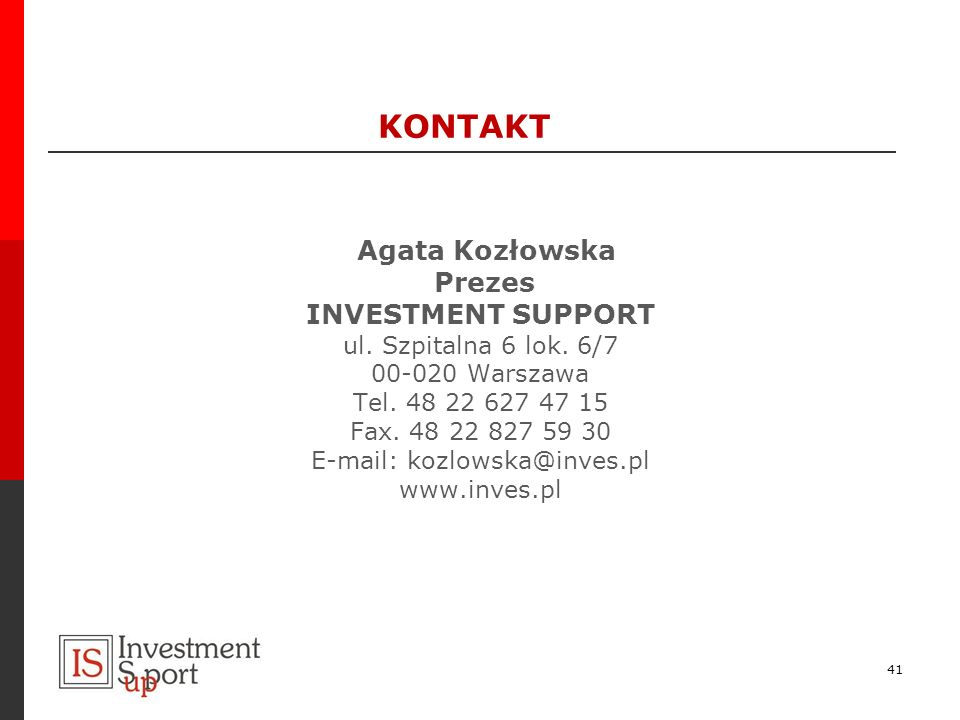 E-mail: kozlowska@inves.pl