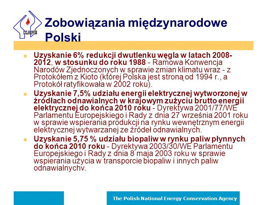 Zobowiązania międzynarodowe Polski