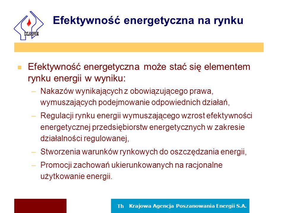 Efektywność energetyczna na rynku