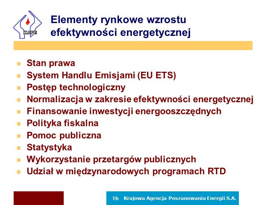 Elementy rynkowe wzrostu efektywności energetycznej