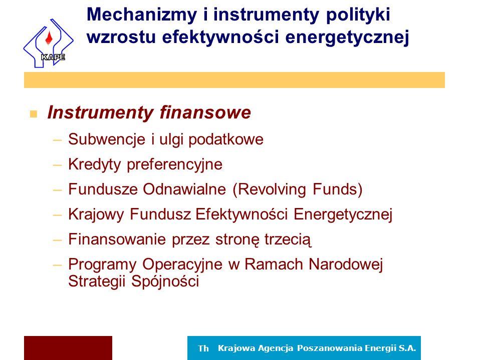 Mechanizmy i instrumenty polityki wzrostu efektywności energetycznej