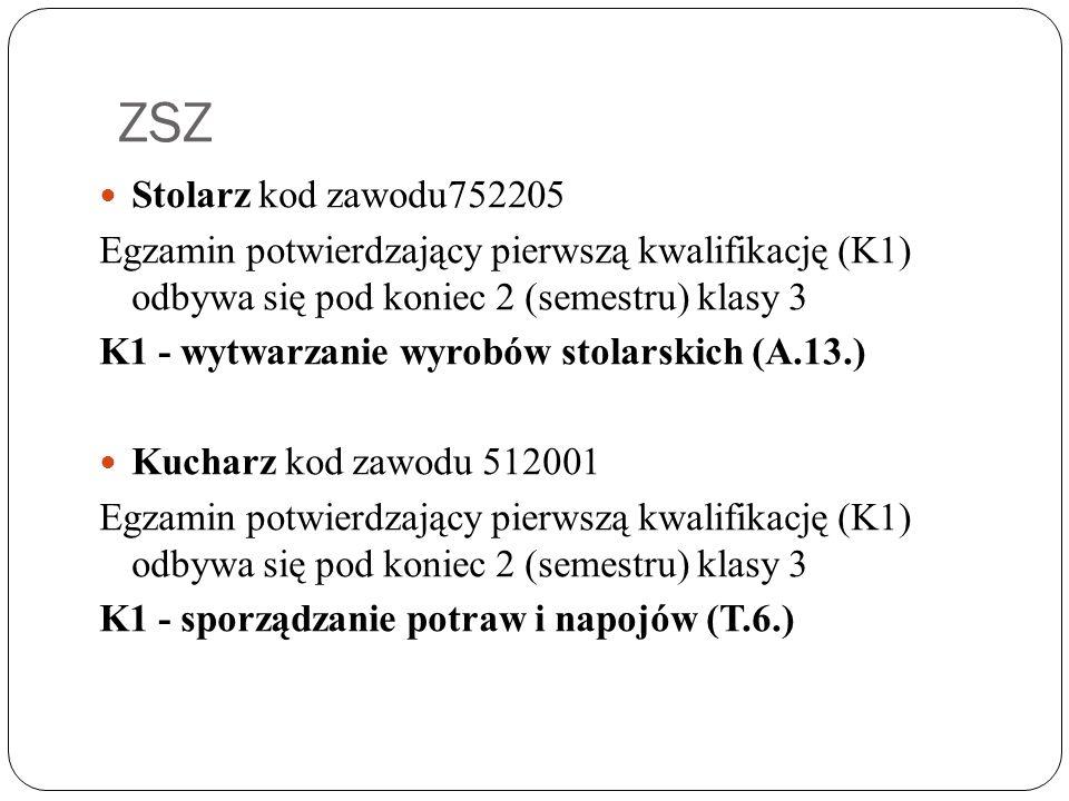 ZSZ Stolarz kod zawodu752205. Egzamin potwierdzający pierwszą kwalifikację (K1) odbywa się pod koniec 2 (semestru) klasy 3.