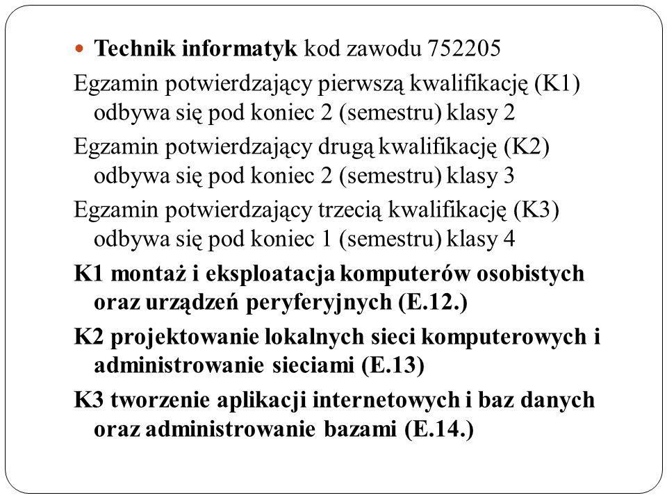 Technik informatyk kod zawodu 752205