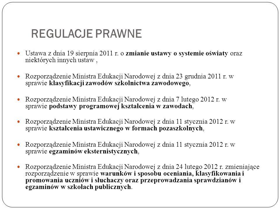 REGULACJE PRAWNE Ustawa z dnia 19 sierpnia 2011 r. o zmianie ustawy o systemie oświaty oraz niektórych innych ustaw ,