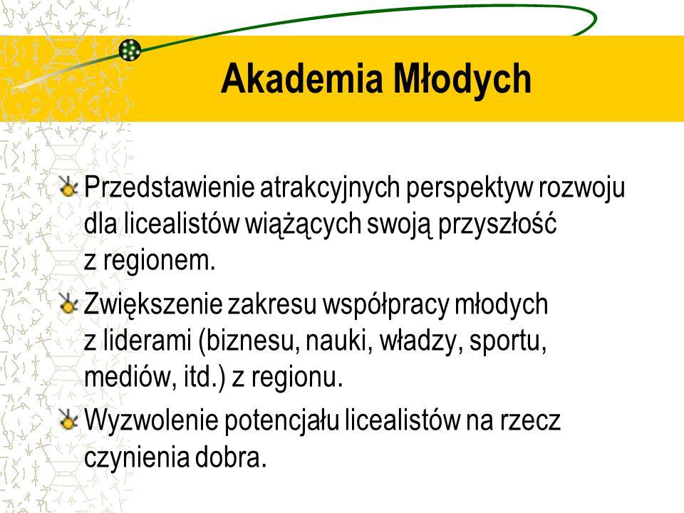 Akademia MłodychPrzedstawienie atrakcyjnych perspektyw rozwoju dla licealistów wiążących swoją przyszłość z regionem.
