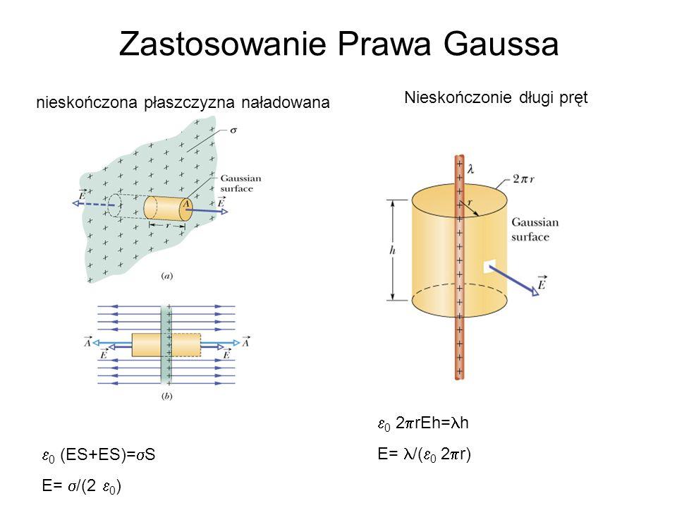 Zastosowanie Prawa Gaussa