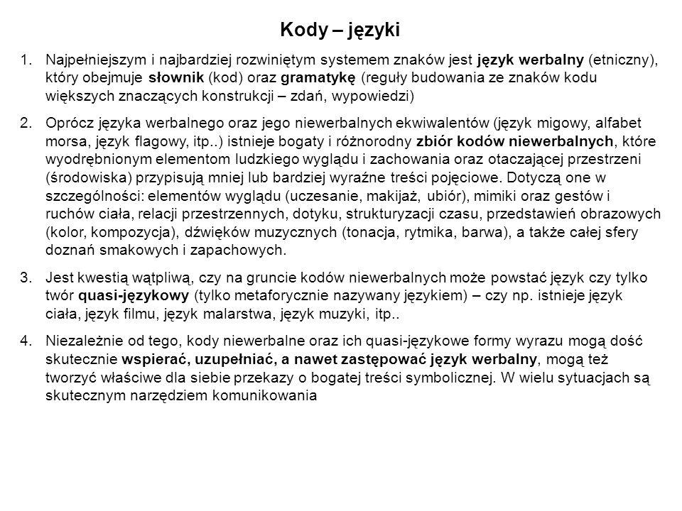 Kody – języki