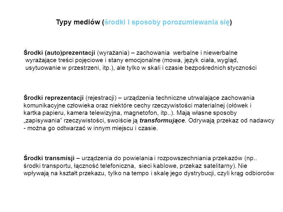 Typy mediów (środki i sposoby porozumiewania się)