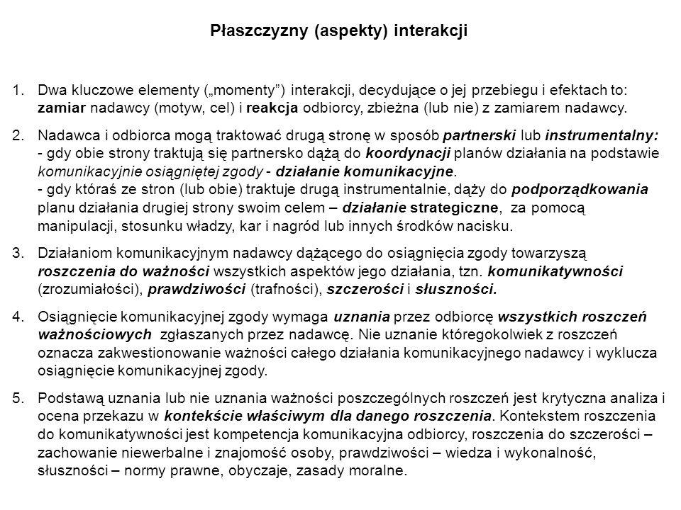 Płaszczyzny (aspekty) interakcji